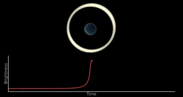 Planeta no tamanho da Terra é descoberto vagando na via láctea